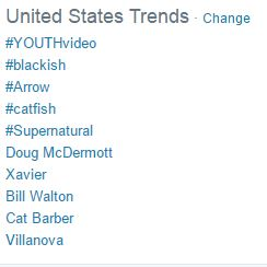 http://www.thewinchesterfamilybusiness.com/images/Percysowner/nielsen_ratings/S11E15 Trending Supernatural 923.JPG
