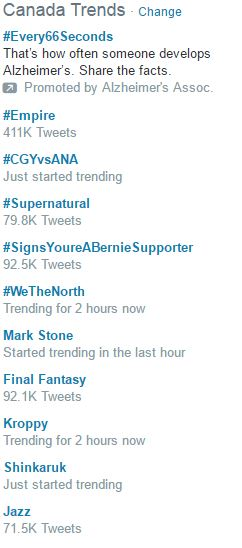 http://www.thewinchesterfamilybusiness.com/images/ratings/S11E17_Trending_Supernatural_Canada_1147.JPG